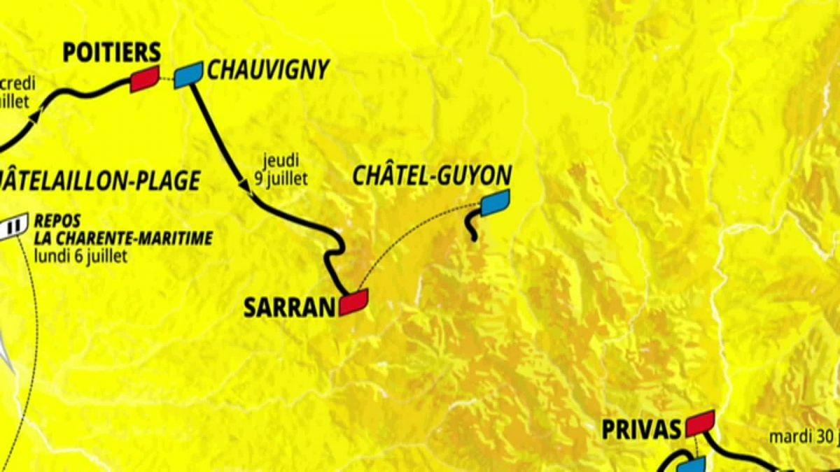 Tour de France 2020 – Stage 11 & 12 Near L'isle Jourdain